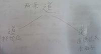 11-11_chine_gault1_2voiesparole